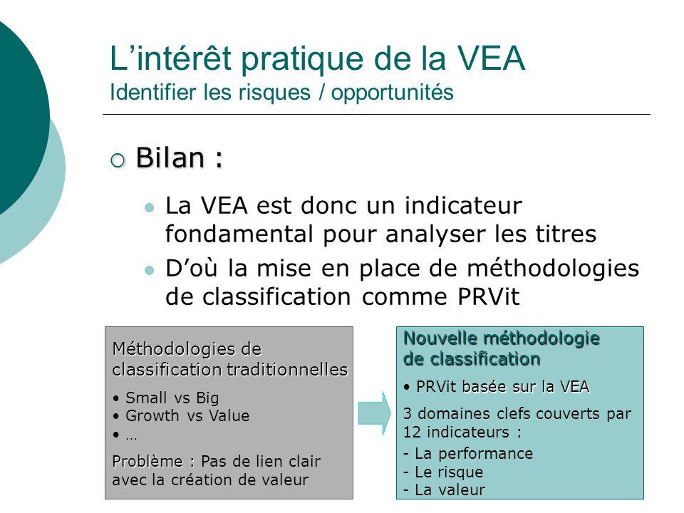 13 Lintérêt pratique de la VEA Identifier les risques / opportunités Bilan : Bilan : La VEA est donc un indicateur fondamental pour analyser les titre
