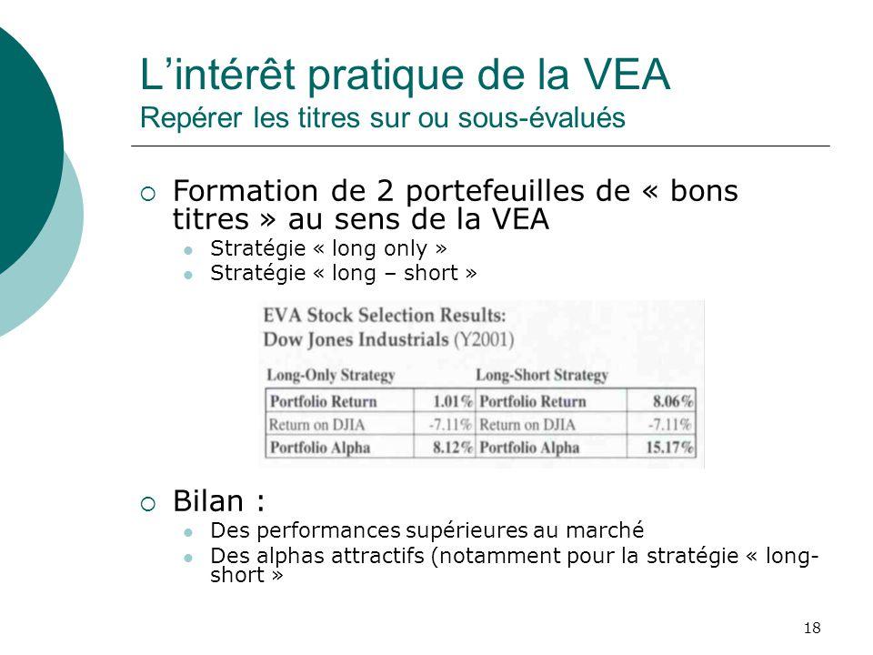 18 Formation de 2 portefeuilles de « bons titres » au sens de la VEA Stratégie « long only » Stratégie « long – short » Bilan : Des performances supér