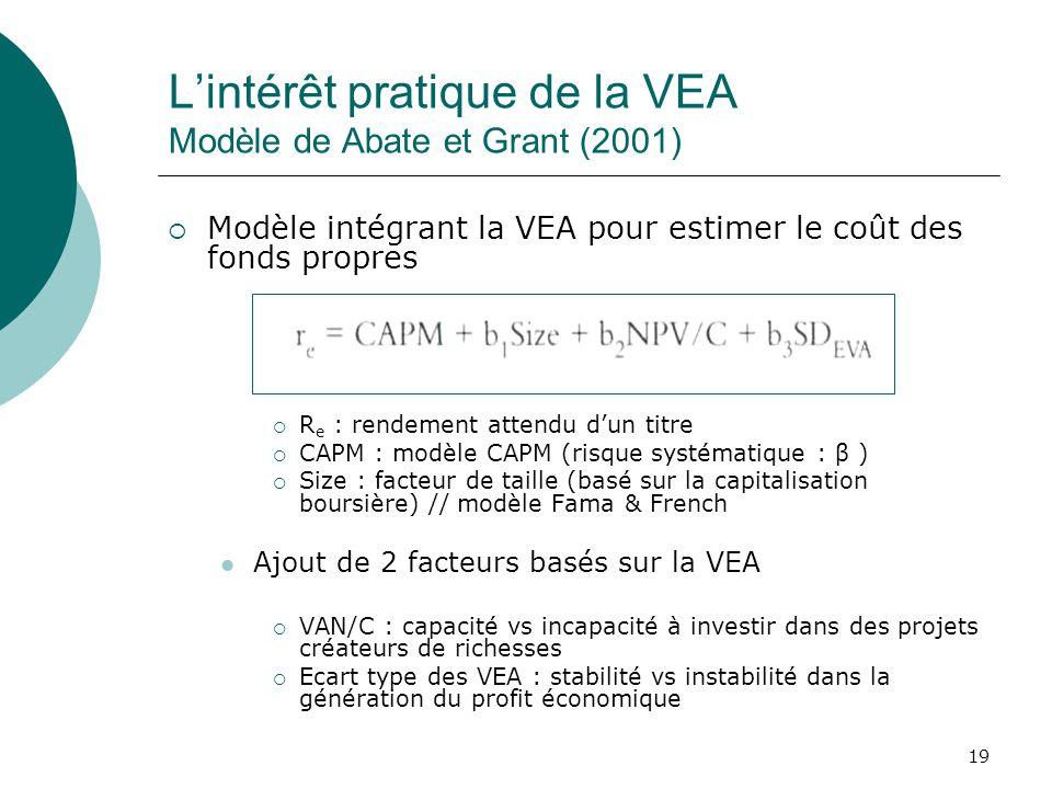 19 Modèle intégrant la VEA pour estimer le coût des fonds propres R e : rendement attendu dun titre CAPM : modèle CAPM (risque systématique : β ) Size