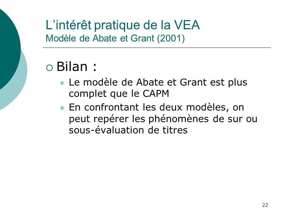 22 Lintérêt pratique de la VEA Modèle de Abate et Grant (2001) Bilan : Le modèle de Abate et Grant est plus complet que le CAPM En confrontant les deu