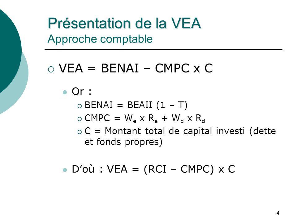 4 Présentation de la VEA Présentation de la VEA Approche comptable VEA = BENAI – CMPC x C Or : BENAI = BEAII (1 – T) CMPC = W e x R e + W d x R d C =
