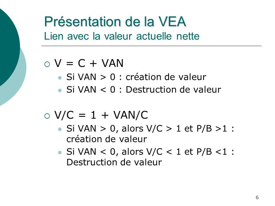 7 Présentation de la VEA Présentation de la VEA Lien avec la valeur actuelle nette Sans opportunité de croissance : V/C = 1 + VAN/C Car daprès lapproche financière : VAN = Valeur présente des VEA attendues Donc : V/C = 1+ ((VEA/CMPC)/C) V/C = 1 + (RCI –CMPC)/CMPC V/C = RCI/CMPC