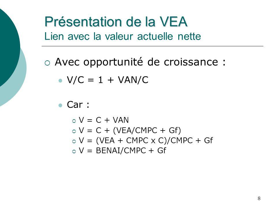 8 Présentation de la VEA Présentation de la VEA Lien avec la valeur actuelle nette Avec opportunité de croissance : V/C = 1 + VAN/C Car : V = C + VAN