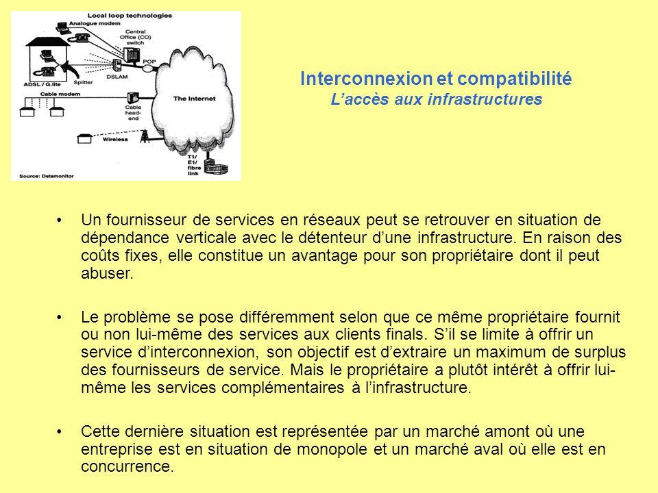 Interconnexion et compatibilité Laccès aux infrastructures Un fournisseur de services en réseaux peut se retrouver en situation de dépendance vertical