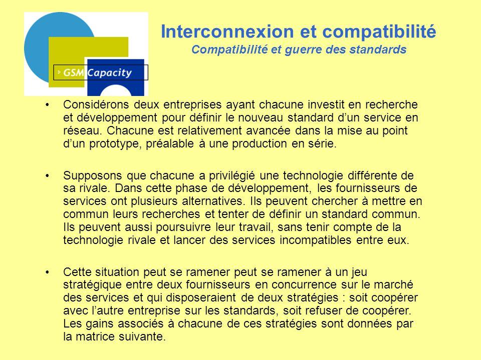 Interconnexion et compatibilité Compatibilité et guerre des standards Considérons deux entreprises ayant chacune investit en recherche et développemen