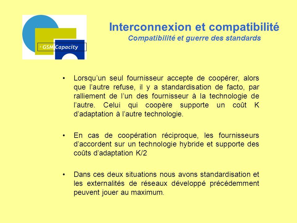 Interconnexion et compatibilité Compatibilité et guerre des standards Lorsquun seul fournisseur accepte de coopérer, alors que lautre refuse, il y a s