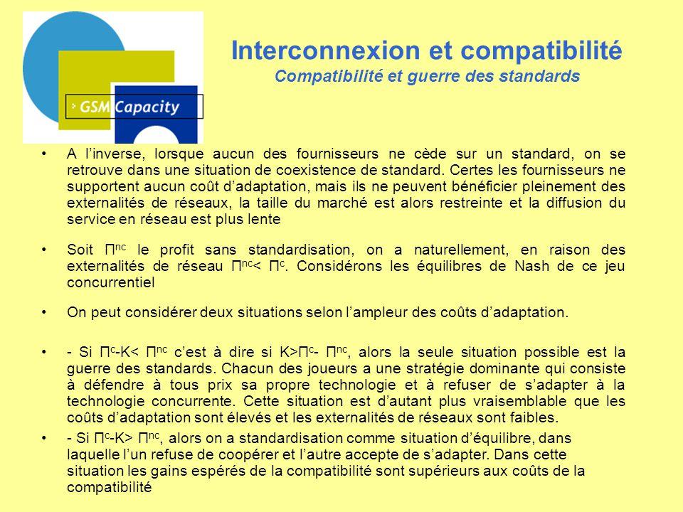 Interconnexion et compatibilité Compatibilité et guerre des standards A linverse, lorsque aucun des fournisseurs ne cède sur un standard, on se retrou