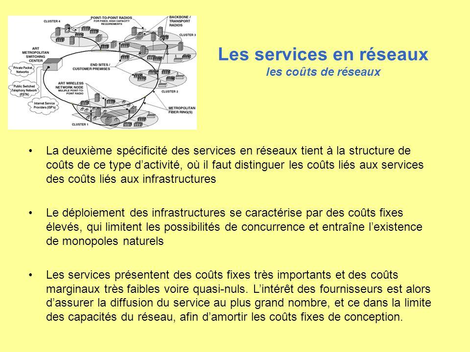 Les services en réseaux les coûts de réseaux La deuxième spécificité des services en réseaux tient à la structure de coûts de ce type dactivité, où il