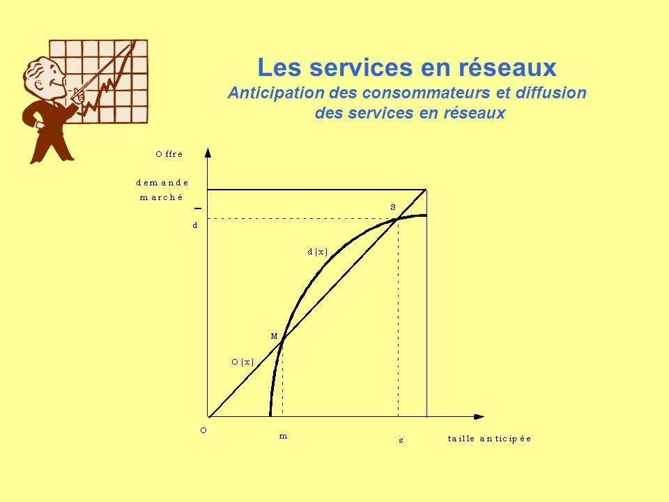 Les services en réseaux Anticipation des consommateurs et diffusion des services en réseaux