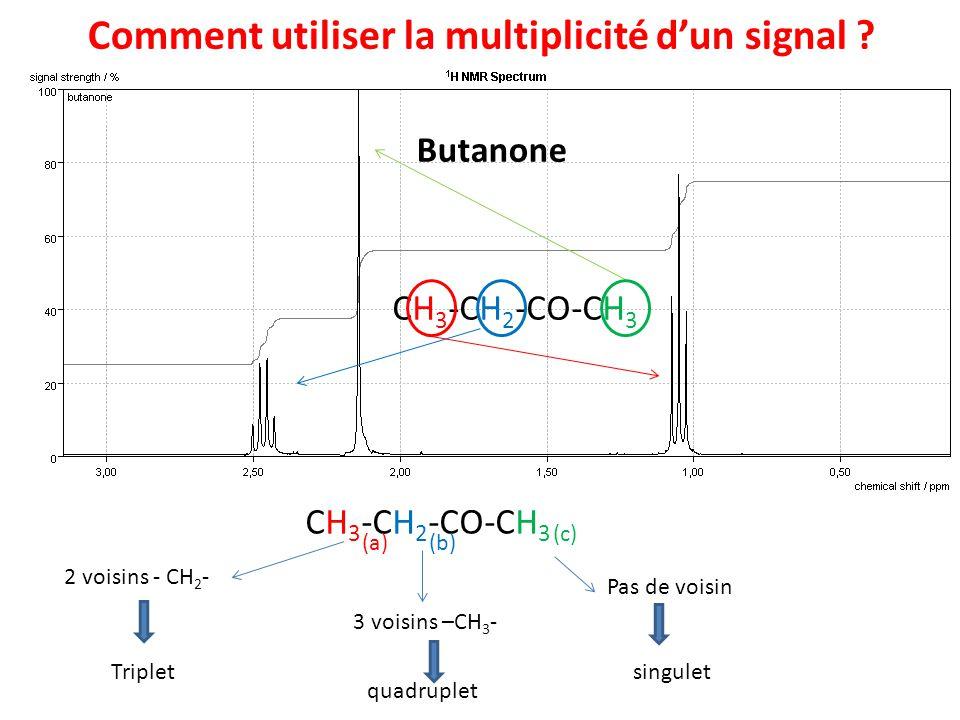 Comment utiliser la multiplicité dun signal .