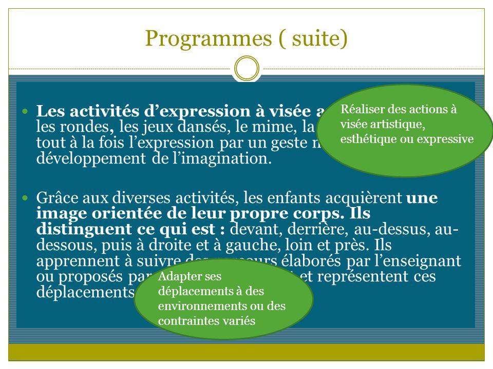 Programmes ( suite) Les activités dexpression à visée artistique que sont les rondes, les jeux dansés, le mime, la danse permettent tout à la fois lex