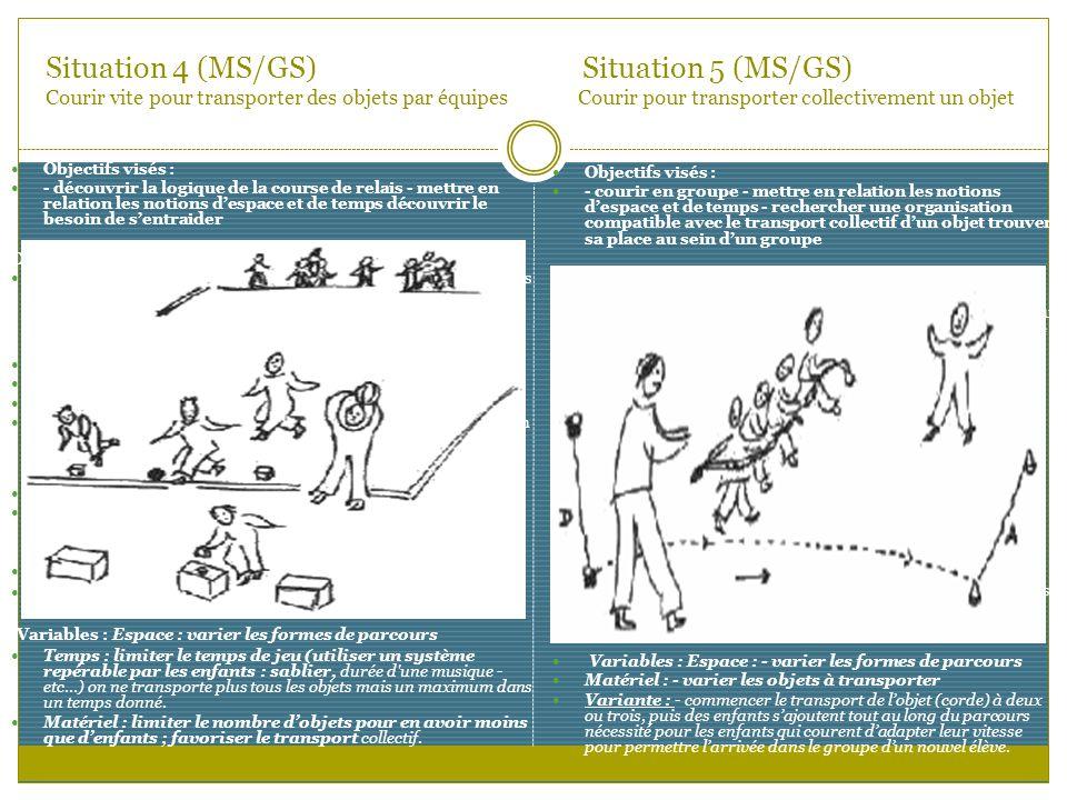 Situation 4 (MS/GS) Situation 5 (MS/GS) Courir vite pour transporter des objets par équipes Courir pour transporter collectivement un objet Objectifs