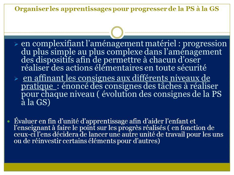 Organiser les apprentissages pour progresser de la PS à la GS en complexifiant laménagement matériel : progression du plus simple au plus complexe dan