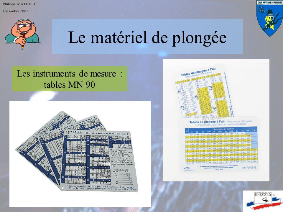 Le matériel de plongée Philippe MATHIEU Décembre 2007 Les instruments de mesure : le chronomètre il sert à connaître le temps de plongée pour calculer