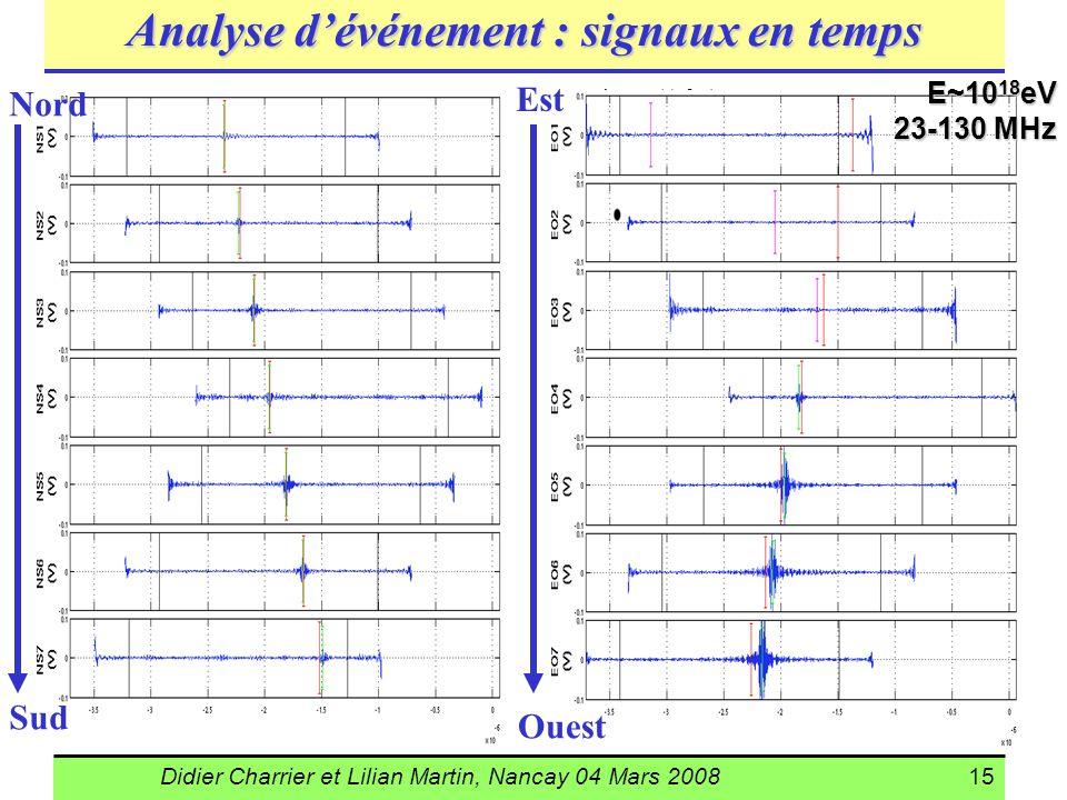 Didier Charrier et Lilian Martin, Nancay 04 Mars 200815 Analyse dévénement : signaux en temps E~10 18 eV 23-130 MHz Nord Sud Ouest Est