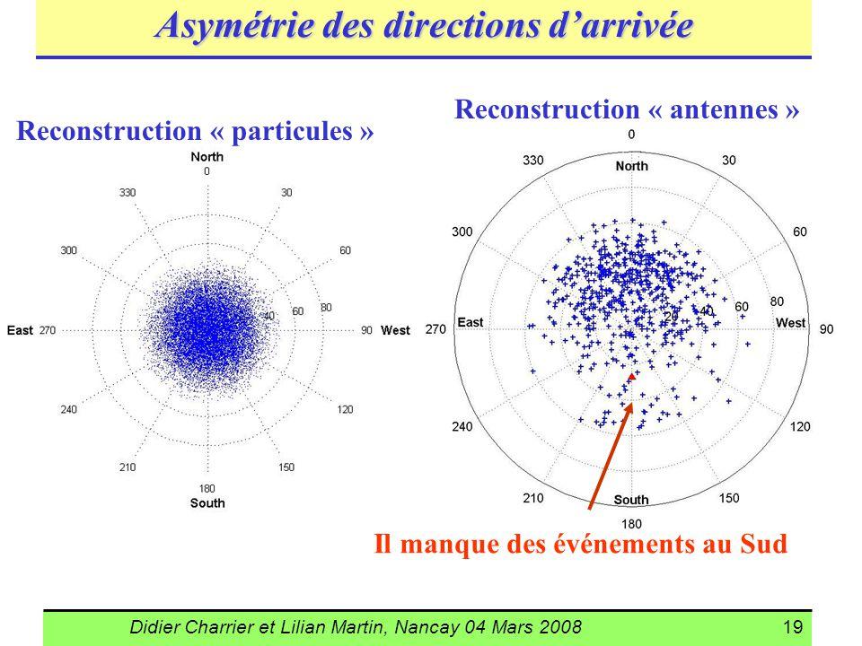 Didier Charrier et Lilian Martin, Nancay 04 Mars 200819 Asymétrie des directions darrivée Reconstruction « particules » Reconstruction « antennes » Il