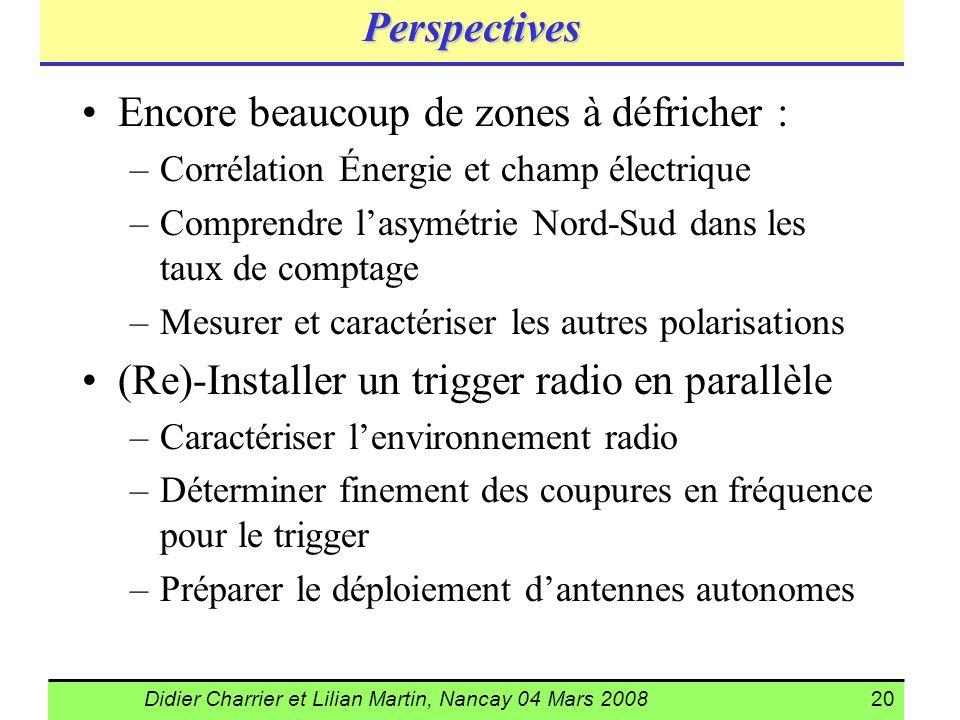 Didier Charrier et Lilian Martin, Nancay 04 Mars 200820 Perspectives Encore beaucoup de zones à défricher : –Corrélation Énergie et champ électrique –