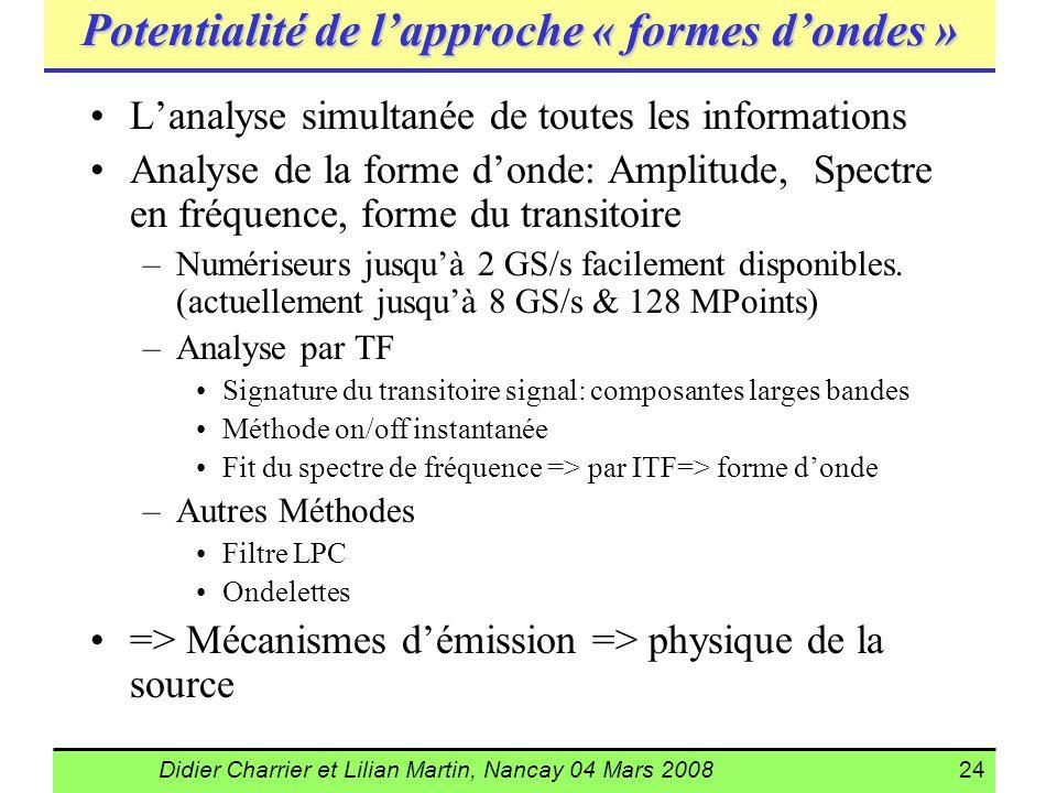 Didier Charrier et Lilian Martin, Nancay 04 Mars 200824 Potentialité de lapproche « formes dondes » Lanalyse simultanée de toutes les informations Ana
