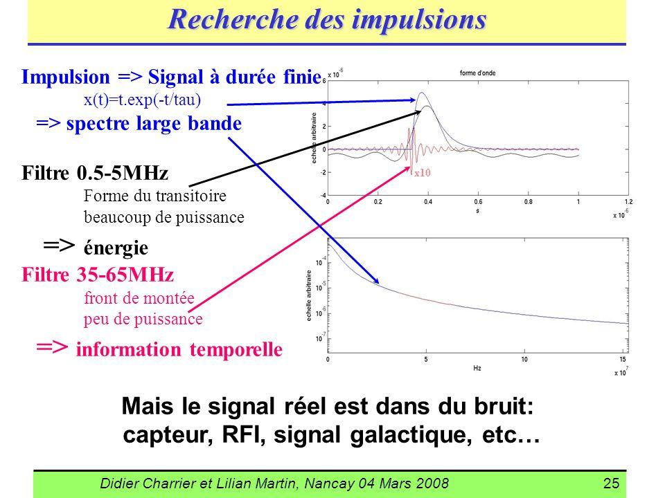 Didier Charrier et Lilian Martin, Nancay 04 Mars 200825 Impulsion => Signal à durée finie x(t)=t.exp(-t/tau) => spectre large bande Filtre 0.5-5MHz Fo