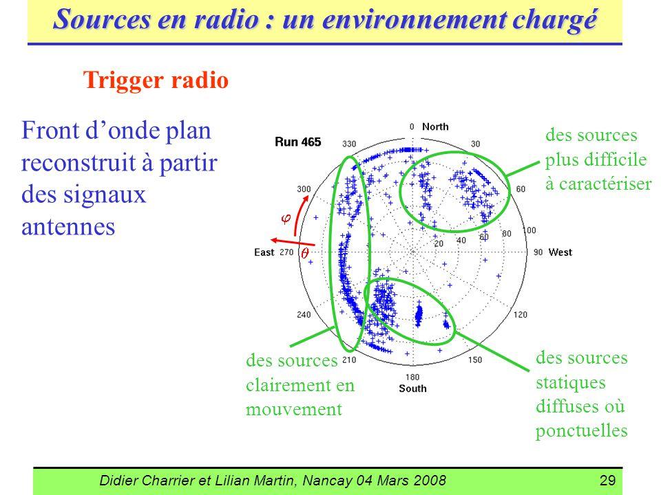 Didier Charrier et Lilian Martin, Nancay 04 Mars 200829 Sources en radio : un environnement chargé des sources statiques diffuses où ponctuelles des s