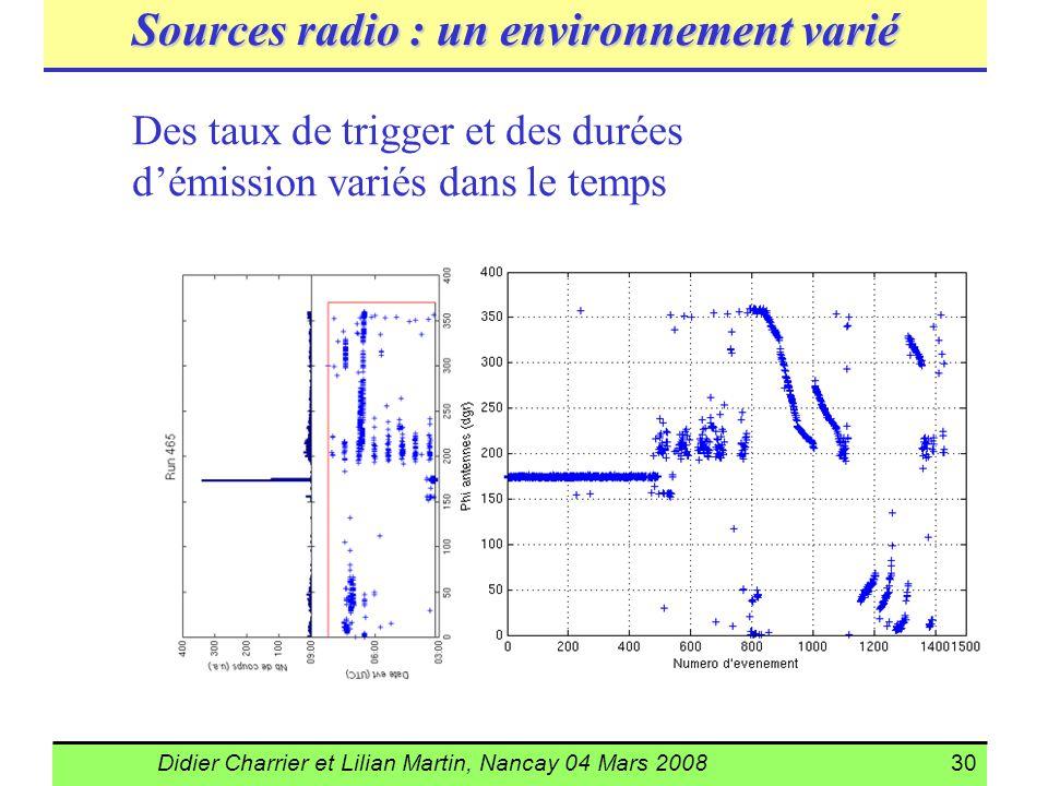 Didier Charrier et Lilian Martin, Nancay 04 Mars 200830 Sources radio : un environnement varié Des taux de trigger et des durées démission variés dans