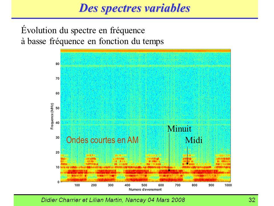 Didier Charrier et Lilian Martin, Nancay 04 Mars 200832 Des spectres variables Ondes courtes en AM Évolution du spectre en fréquence à basse fréquence