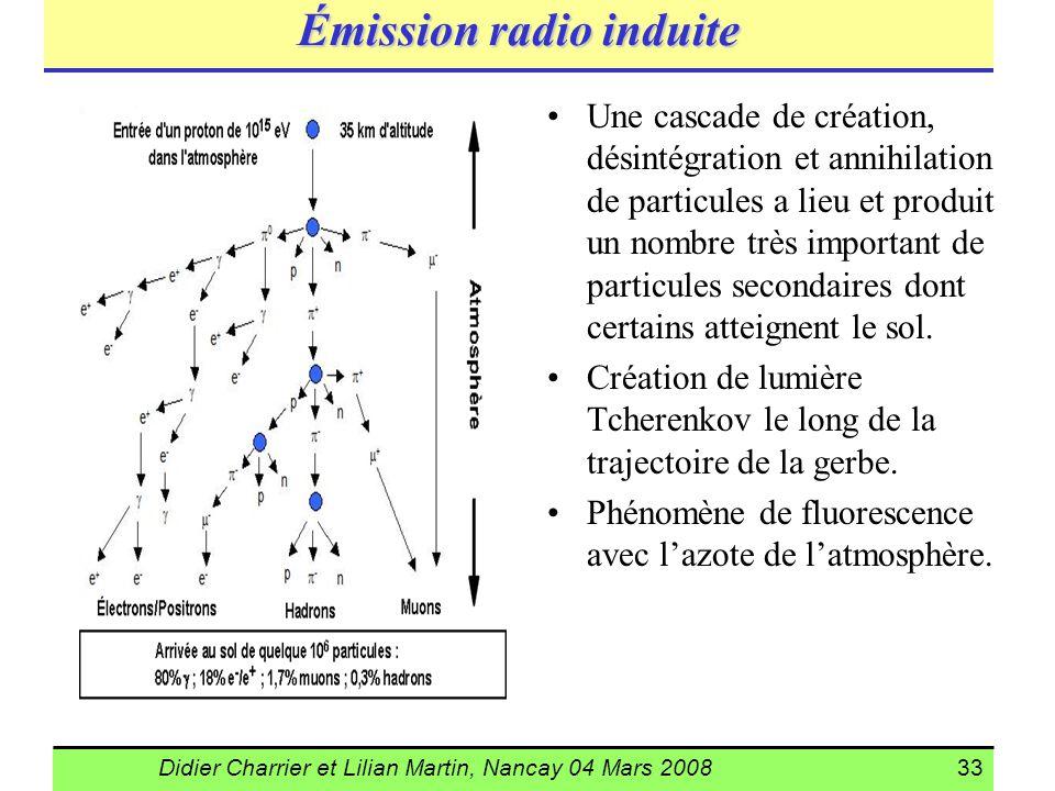 Didier Charrier et Lilian Martin, Nancay 04 Mars 200833 Émission radio induite Une cascade de création, désintégration et annihilation de particules a