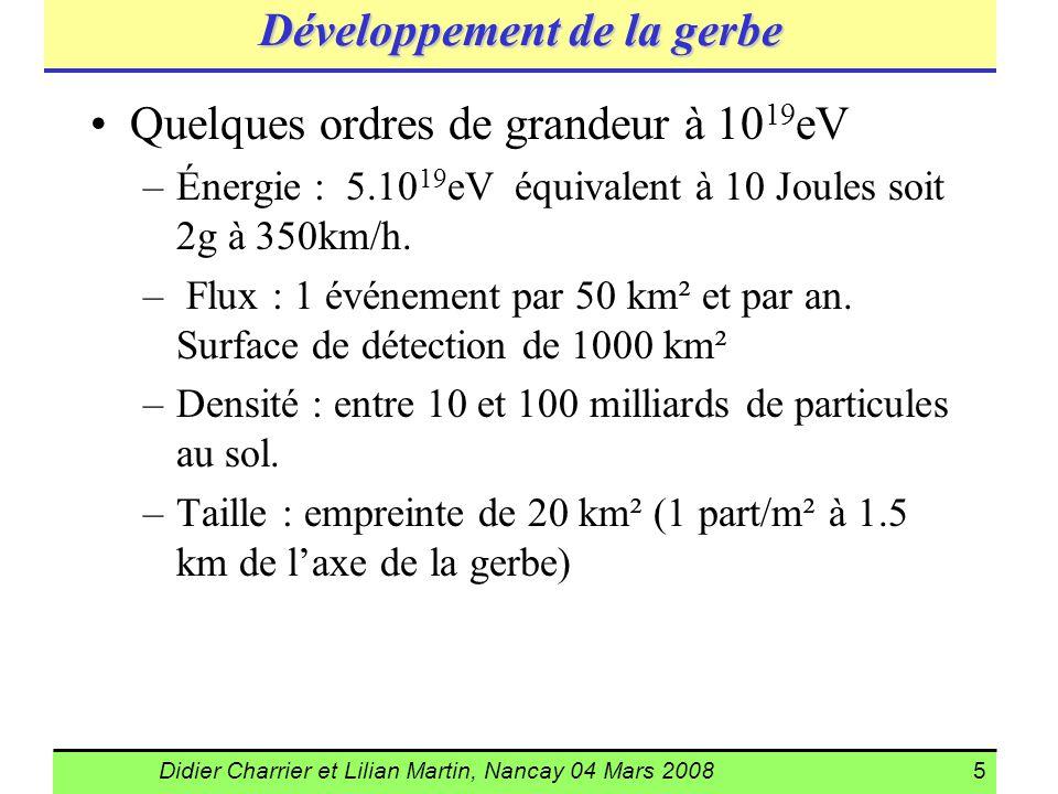 Didier Charrier et Lilian Martin, Nancay 04 Mars 20085 Développement de la gerbe Quelques ordres de grandeur à 10 19 eV –Énergie : 5.10 19 eV équivale