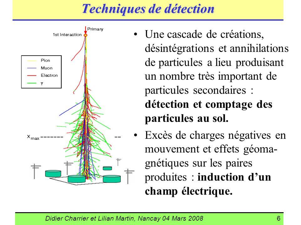 Didier Charrier et Lilian Martin, Nancay 04 Mars 20086 Techniques de détection Une cascade de créations, désintégrations et annihilations de particule
