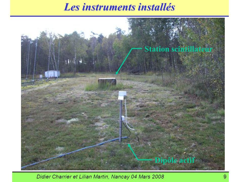 Didier Charrier et Lilian Martin, Nancay 04 Mars 20089 Les instruments installés Station scintillateur Dipôle actif