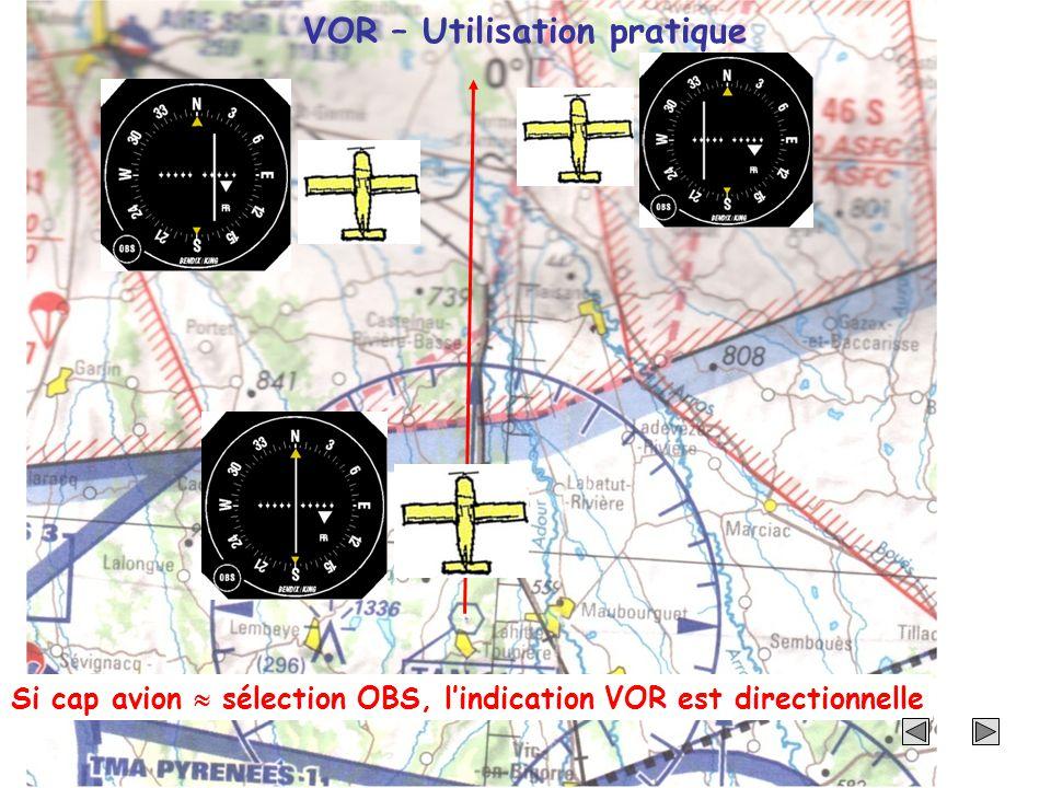 VOR – Utilisation pratique Si cap avion sélection OBS, lindication VOR est directionnelle