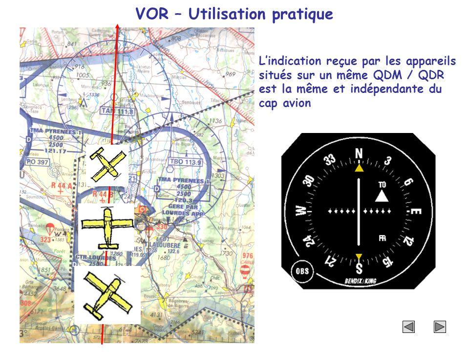 VOR – Utilisation pratique Lindication reçue par les appareils situés sur un même QDM / QDR est la même et indépendante du cap avion