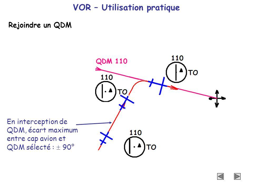VOR – Utilisation pratique Rejoindre un QDM En interception de QDM, écart maximum entre cap avion et QDM sélecté : 90°