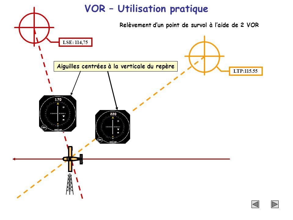 LSE: 114,75 LTP:115.55 VOR – Utilisation pratique Relèvement dun point de survol à laide de 2 VOR Aiguilles centrées à la verticale du repère