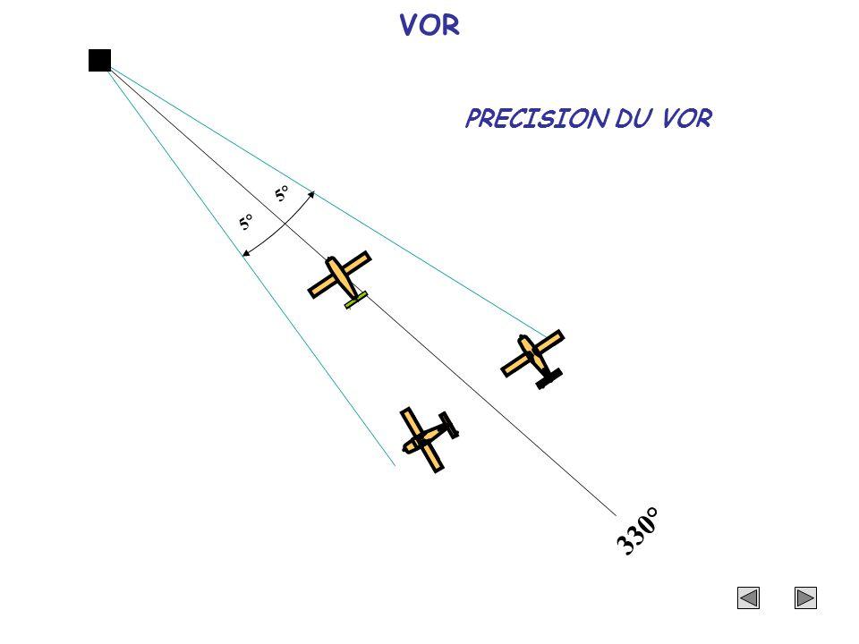 PRECISION DU VOR 330° 5° VOR