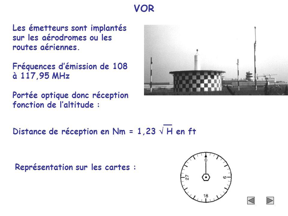 VOR Représentation sur les cartes : Distance de réception en Nm = 1,23 H en ft Les émetteurs sont implantés sur les aérodromes ou les routes aériennes