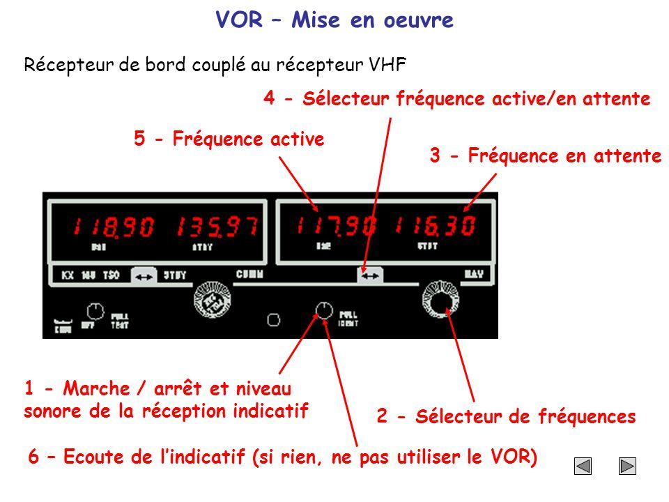 VOR – Mise en oeuvre Récepteur de bord couplé au récepteur VHF 1 - Marche / arrêt et niveau sonore de la réception indicatif 2 - Sélecteur de fréquenc