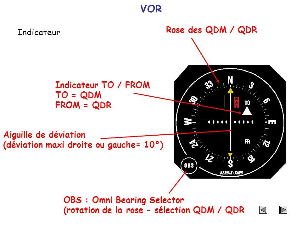 VOR Indicateur Rose des QDM / QDR OBS : Omni Bearing Selector (rotation de la rose – sélection QDM / QDR Indicateur TO / FROM TO = QDM FROM = QDR Aigu