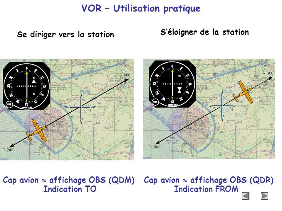 VOR – Utilisation pratique Se diriger vers la station Cap avion affichage OBS (QDM) Indication TO Séloigner de la station Cap avion affichage OBS (QDR