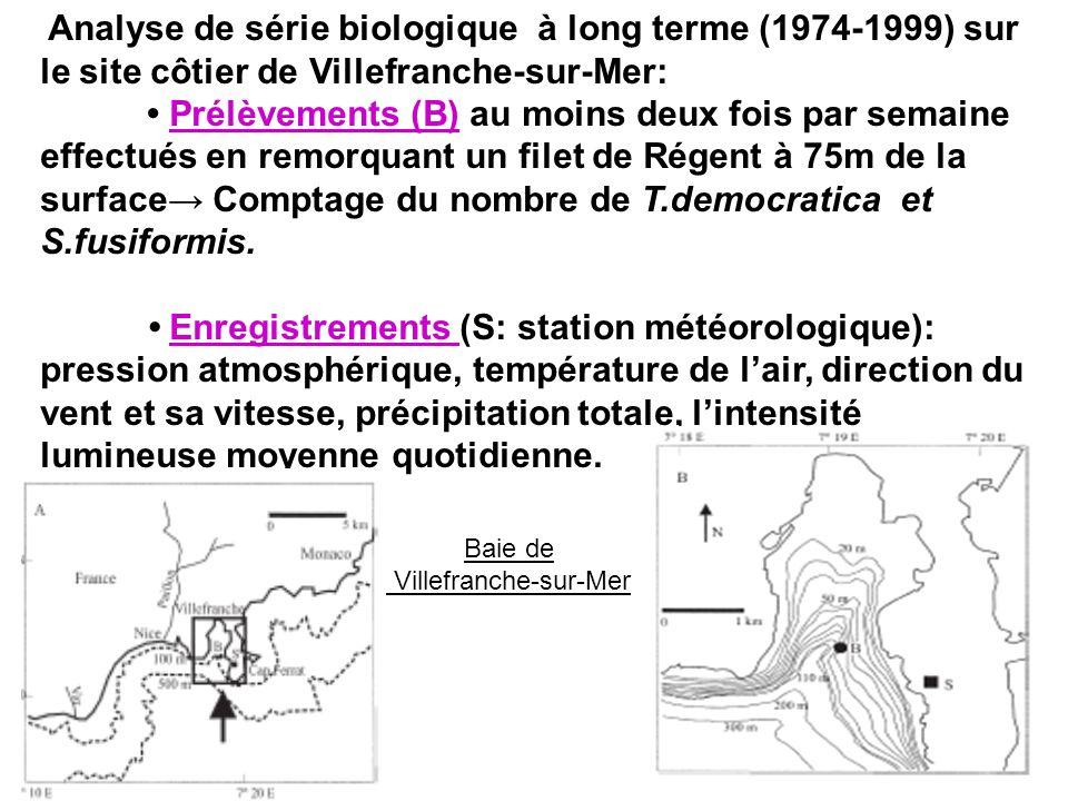 Analyse de série biologique à long terme (1974-1999) sur le site côtier de Villefranche-sur-Mer: Prélèvements (B) au moins deux fois par semaine effec