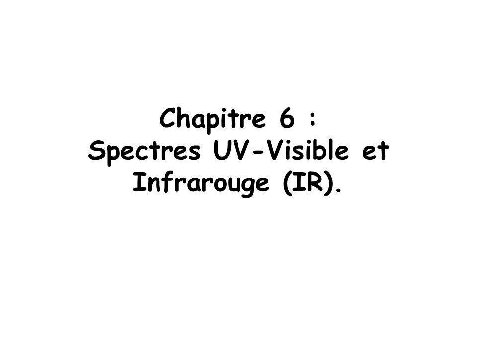 1) Spectres UV - Visible Voir TP : quelle est la composition dun sirop de menthe .