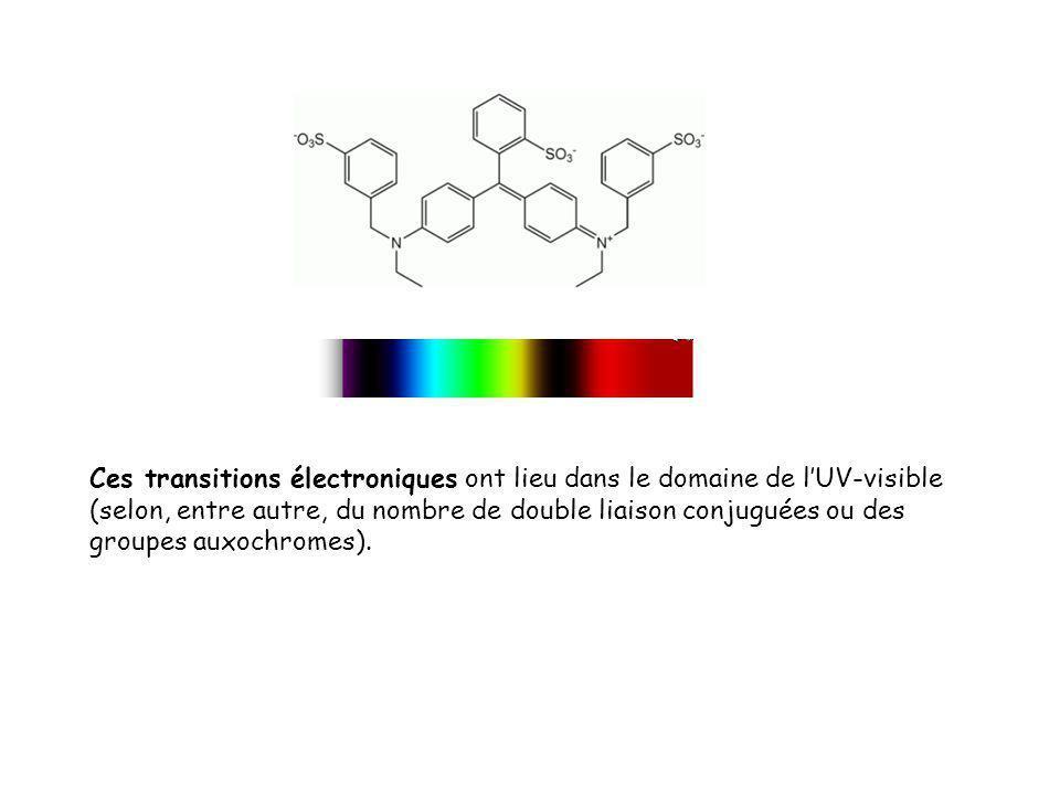 Ces transitions électroniques ont lieu dans le domaine de lUV-visible (selon, entre autre, du nombre de double liaison conjuguées ou des groupes auxoc