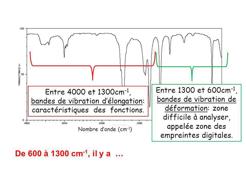 Nombre donde (cm –1 ) Entre 1300 et 600cm -1, bandes de vibration de déformation: zone difficile à analyser, appelée zone des empreintes digitales. En