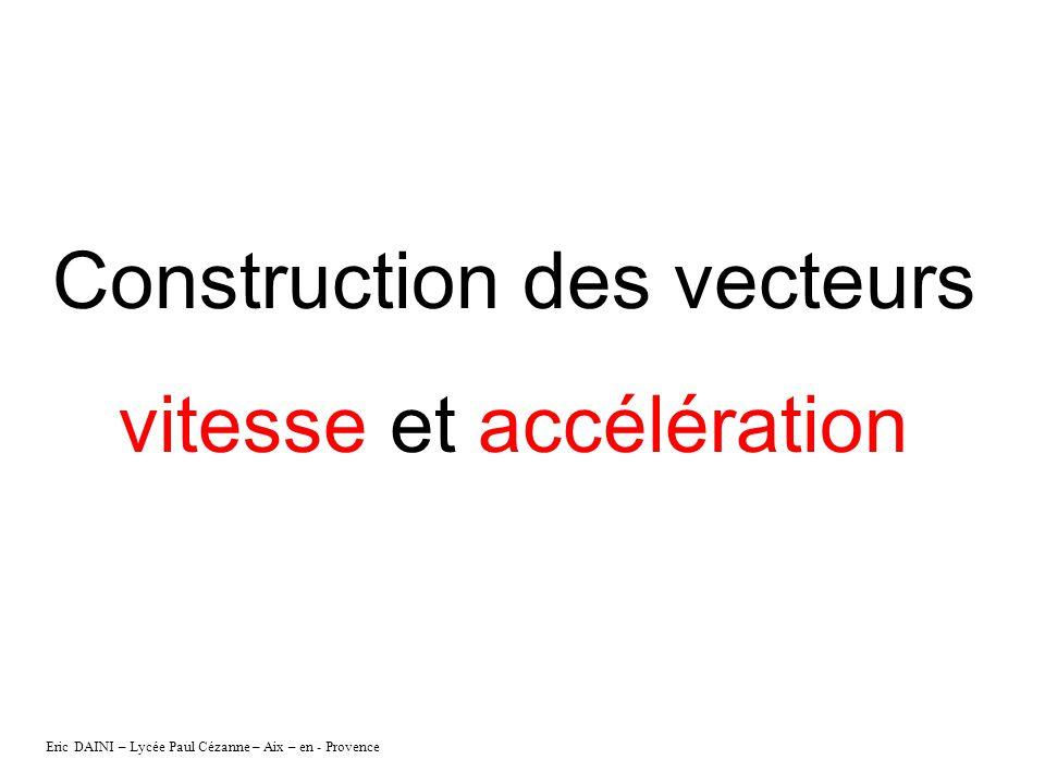 Construction des vecteurs vitesse et accélération Eric DAINI – Lycée Paul Cézanne – Aix – en - Provence