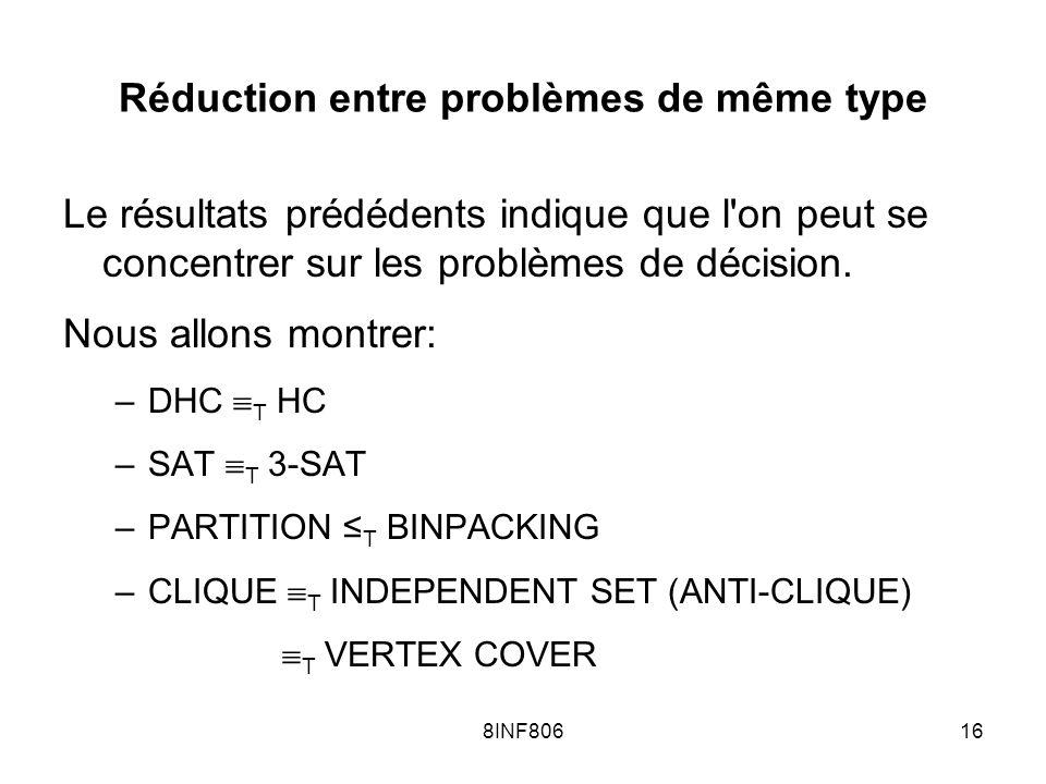 8INF80616 Réduction entre problèmes de même type Le résultats prédédents indique que l on peut se concentrer sur les problèmes de décision.