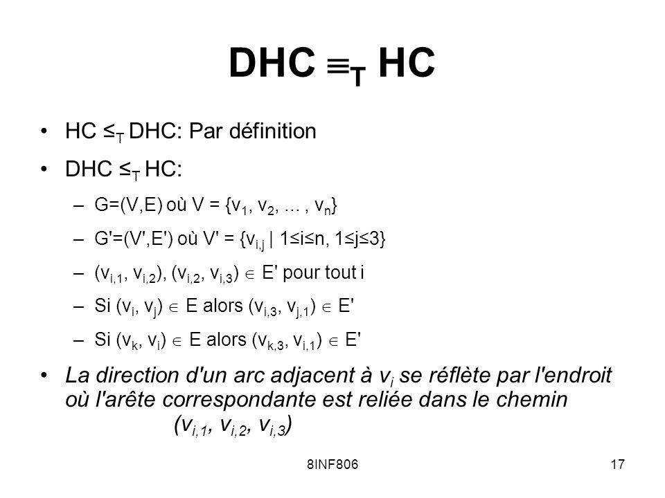 8INF80617 DHC T HC HC T DHC: Par définition DHC T HC: –G=(V,E) où V = {v 1, v 2,..., v n } –G =(V ,E ) où V = {v i,j | 1in, 1j3} –(v i,1, v i,2 ), (v i,2, v i,3 ) E pour tout i –Si (v i, v j ) E alors (v i,3, v j,1 ) E –Si (v k, v i ) E alors (v k,3, v i,1 ) E La direction d un arc adjacent à v i se réflète par l endroit où l arête correspondante est reliée dans le chemin (v i,1, v i,2, v i,3 )