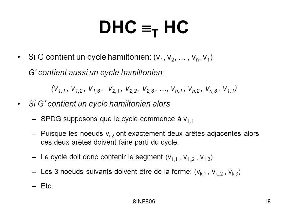 8INF80618 DHC T HC Si G contient un cycle hamiltonien: (v 1, v 2,..., v n, v 1 ) G contient aussi un cycle hamiltonien: (v 1,1, v 1,2, v 1,3, v 2,1, v 2,2, v 2,3,..., v n,1, v n,2, v n,3, v 1,1 ) Si G contient un cycle hamiltonien alors –SPDG supposons que le cycle commence à v 1,1 –Puisque les noeuds v i,2 ont exactement deux arêtes adjacentes alors ces deux arêtes doivent faire parti du cycle.