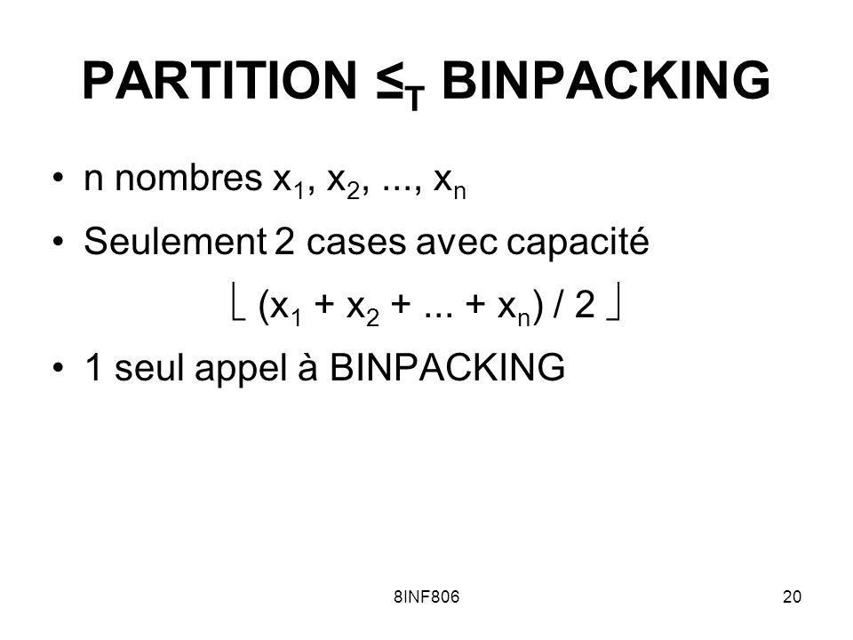8INF80620 PARTITION T BINPACKING n nombres x 1, x 2,..., x n Seulement 2 cases avec capacité (x 1 + x 2 +... + x n ) / 2 1 seul appel à BINPACKING