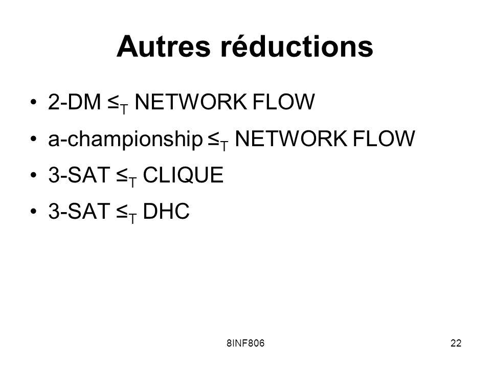 8INF80622 Autres réductions 2-DM T NETWORK FLOW a-championship T NETWORK FLOW 3-SAT T CLIQUE 3-SAT T DHC