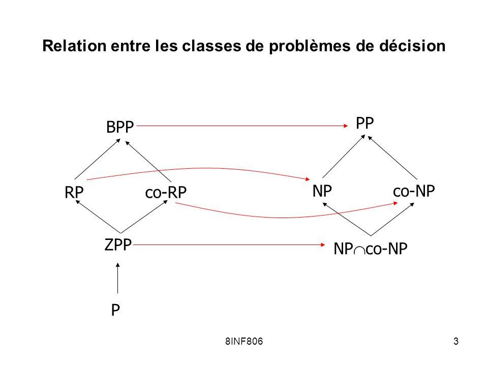 8INF8063 Relation entre les classes de problèmes de décision BPP P RP ZPP co-RP PP NP NP co-NP co-NP